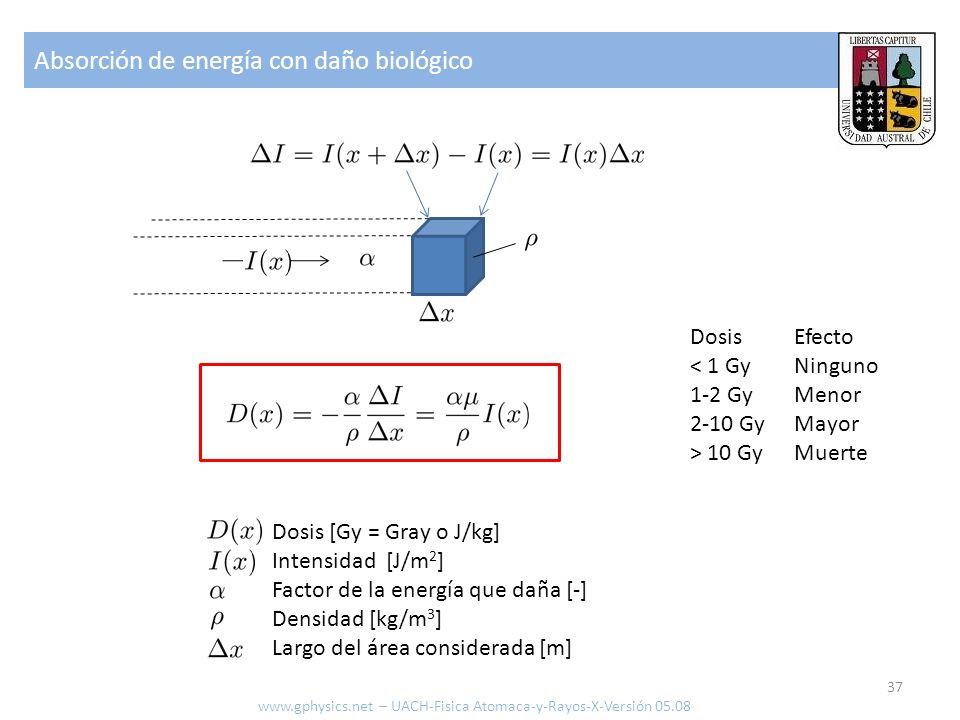 Absorción de energía con daño biológico 37 www.gphysics.net – UACH-Fisica Atomaca-y-Rayos-X-Versión 05.08 Dosis [Gy = Gray o J/kg] Intensidad [J/m 2 ]
