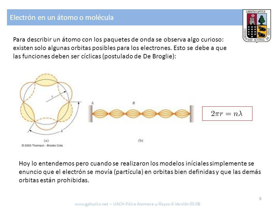 Electrón en un átomo o molécula 6 Para describir un átomo con los paquetes de onda se observa algo curioso: existen solo algunas orbitas posibles para