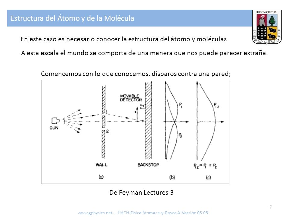 Estructura del Átomo y de la Molécula 8 De Feyman Lectures 3 Si lo comparamos con una fuente de ondas: www.gphysics.net – UACH-Fisica Atomaca-y-Rayos-X-Versión 05.08