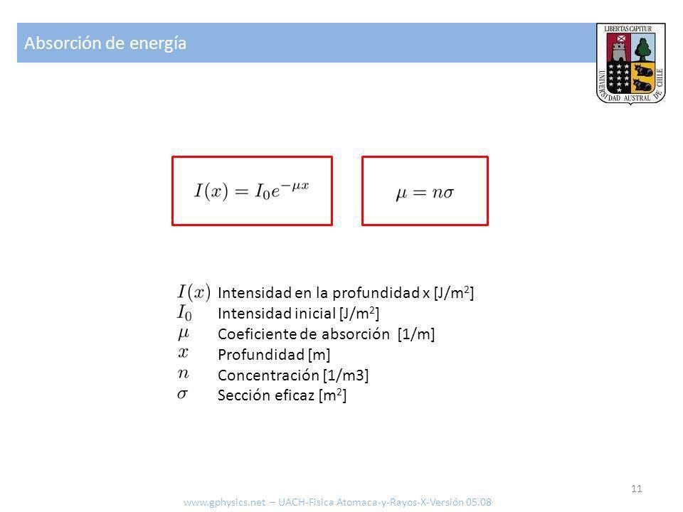 Absorción de energía 11 Intensidad en la profundidad x [J/m 2 ] Intensidad inicial [J/m 2 ] Coeficiente de absorción [1/m] Profundidad [m] Concentraci