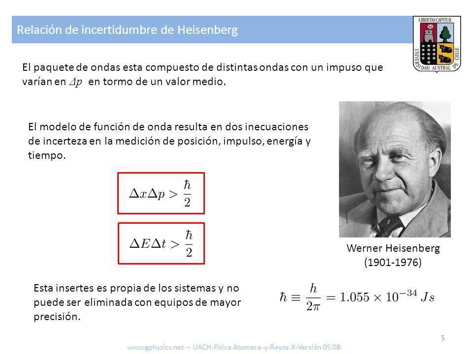Relación de incertidumbre de Heisenberg 5 El paquete de ondas esta compuesto de distintas ondas con un impuso que varían en Δp en tormo de un valor me
