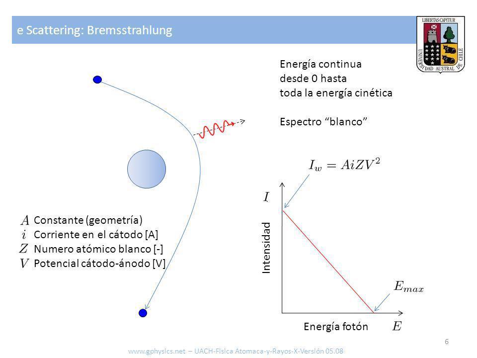 e Scattering: Radiación característica 7 Orbital K Orbital L Orbital M Núcleo KαKα LαLα KβKβ www.gphysics.net – UACH-Fisica Atomaca-y-Rayos-X-Versión 05.08 Energía fotón Intensidad Constante (geometría) Corriente en el cátodo [A] Potencial salto entre orbitales [V] Potencial cátodo-ánodo [V]