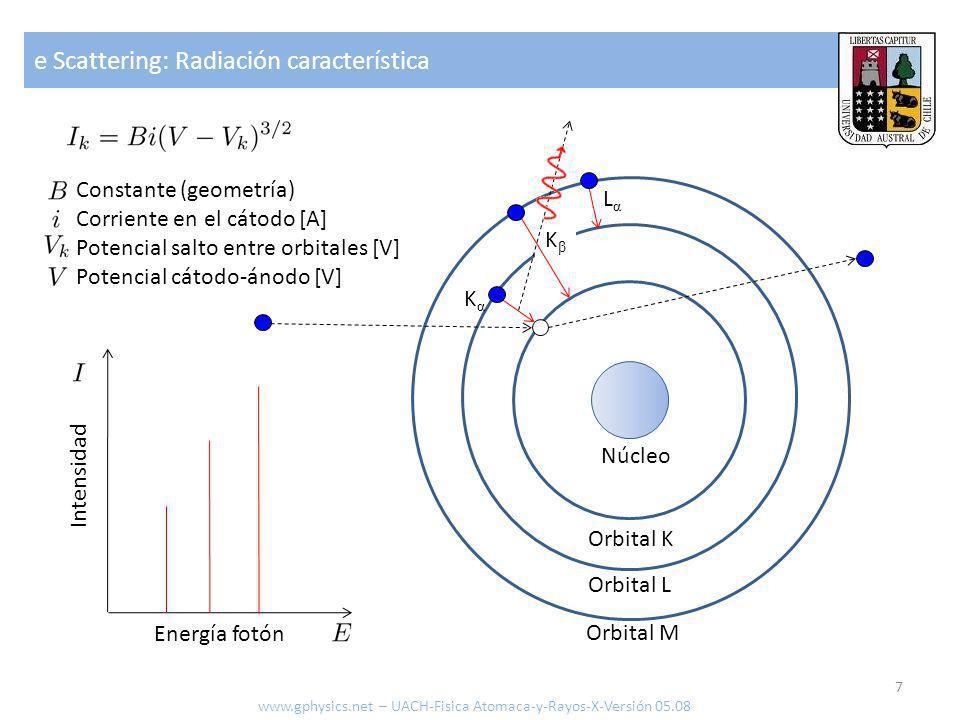 e Scattering: Radiación característica 7 Orbital K Orbital L Orbital M Núcleo KαKα LαLα KβKβ www.gphysics.net – UACH-Fisica Atomaca-y-Rayos-X-Versión