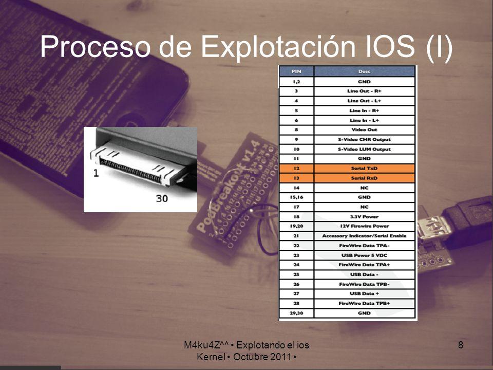 M4ku4Z^^ Explotando el ios Kernel Octubre 2011 19 Haciendo Jailbreak Pasos a seguir Identificar el dispositivo si es 1era, 2da, 3ra, 4ta generación (se incluyen modelos (S) ) Versión del IOS Revisar si es (en el caso de los iphones) si es ilegal o legal su procedencia Revisar si es (en el caso de los iphones) si el dispositivo requiere liberación, revisar bien la baseband para realizar el jailbreak por un método alternativo.