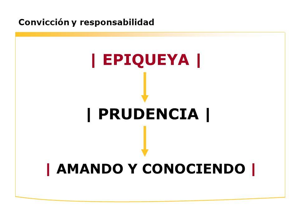 Convicción y responsabilidad | EPIQUEYA | | PRUDENCIA | | AMANDO Y CONOCIENDO |