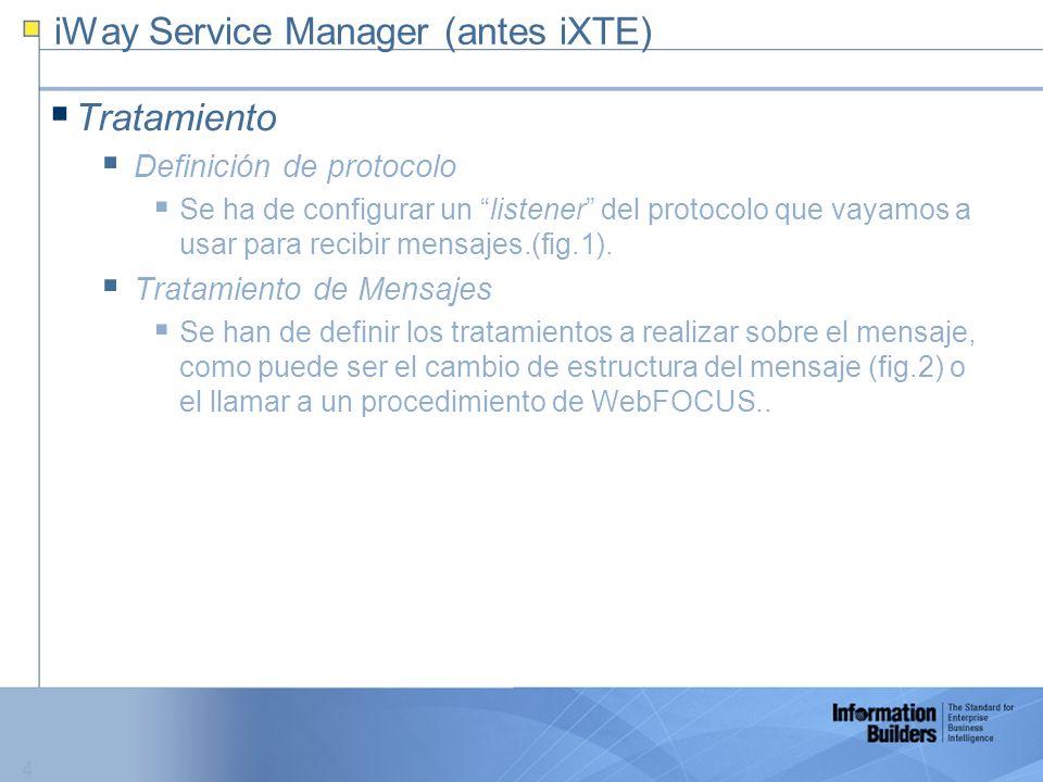 4 iWay Service Manager (antes iXTE) Tratamiento Definición de protocolo Se ha de configurar un listener del protocolo que vayamos a usar para recibir mensajes.(fig.1).
