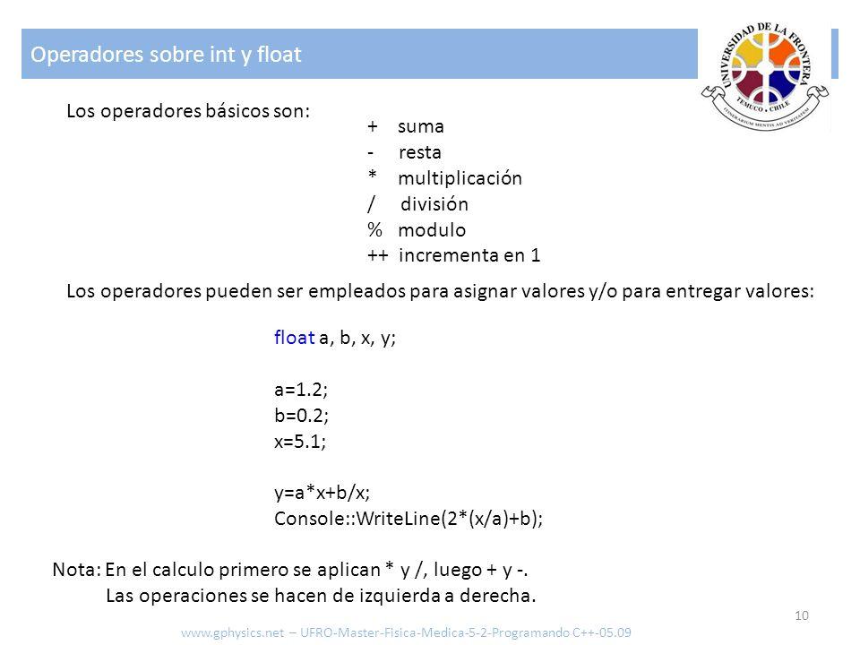 Operadores sobre int y float 10 www.gphysics.net – UFRO-Master-Fisica-Medica-5-2-Programando C++-05.09 Los operadores básicos son: + suma - resta * mu