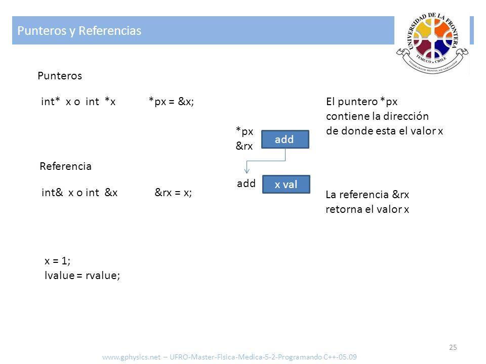 Punteros y Referencias 25 www.gphysics.net – UFRO-Master-Fisica-Medica-5-2-Programando C++-05.09 Punteros int* x o int *x Referencia int& x o int &x *