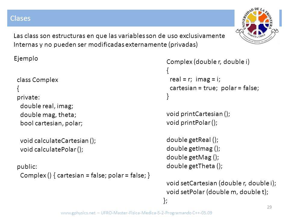 Clases 29 www.gphysics.net – UFRO-Master-Fisica-Medica-5-2-Programando C++-05.09 Las class son estructuras en que las variables son de uso exclusivame