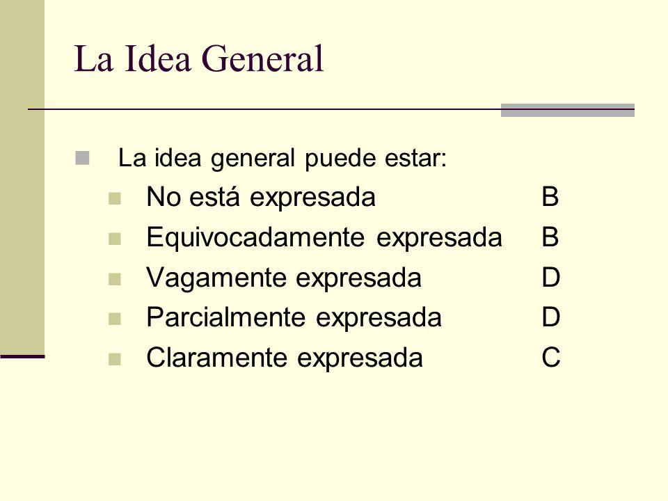 La Idea General La idea general puede estar: No está expresada B Equivocadamente expresada B Vagamente expresadaD Parcialmente expresadaD Claramente expresadaC