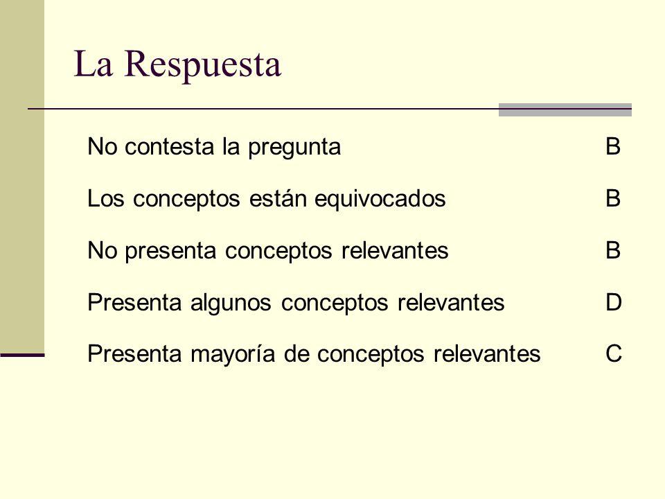 La Respuesta No contesta la pregunta B Los conceptos están equivocados B No presenta conceptos relevantesB Presenta algunos conceptos relevantesD Presenta mayoría de conceptos relevantesC