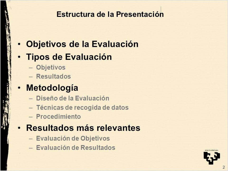 2 Estructura de la Presentación Objetivos de la Evaluación Tipos de Evaluación –Objetivos –Resultados Metodología –Diseño de la Evaluación –Técnicas d