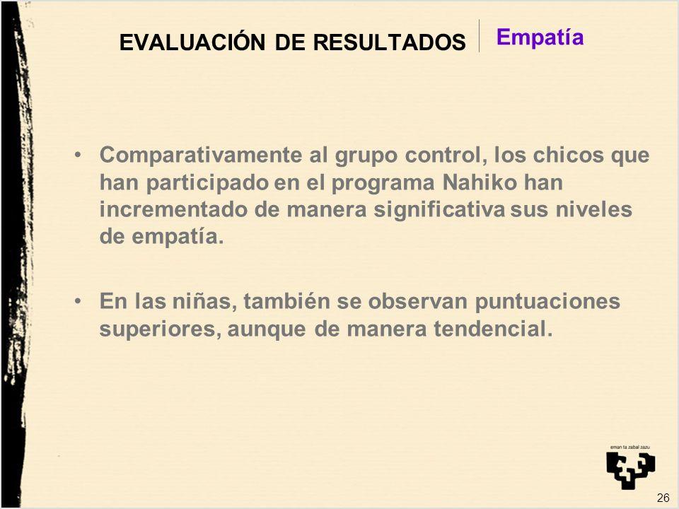 26 EVALUACIÓN DE RESULTADOS Comparativamente al grupo control, los chicos que han participado en el programa Nahiko han incrementado de manera signifi