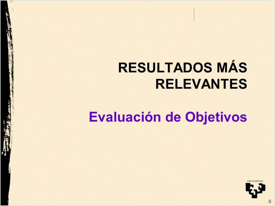 8 RESULTADOS MÁS RELEVANTES Evaluación de Objetivos