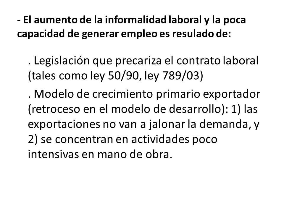 - El aumento de la informalidad laboral y la poca capacidad de generar empleo es resulado de:.