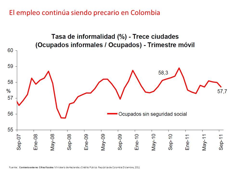 Fuente: Contexto externo Cifras fiscales Ministerio de Hacienda y Crédito Público República de Colombia Diciembre, 2011 El empleo continúa siendo precario en Colombia