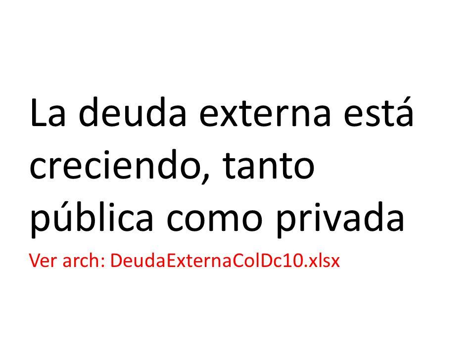 La deuda externa está creciendo, tanto pública como privada Ver arch: DeudaExternaColDc10.xlsx