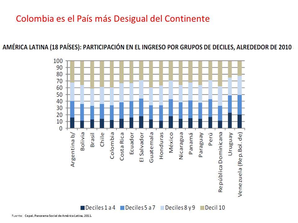Fuente: Cepal, Panorama Social de América Latina, 2011.