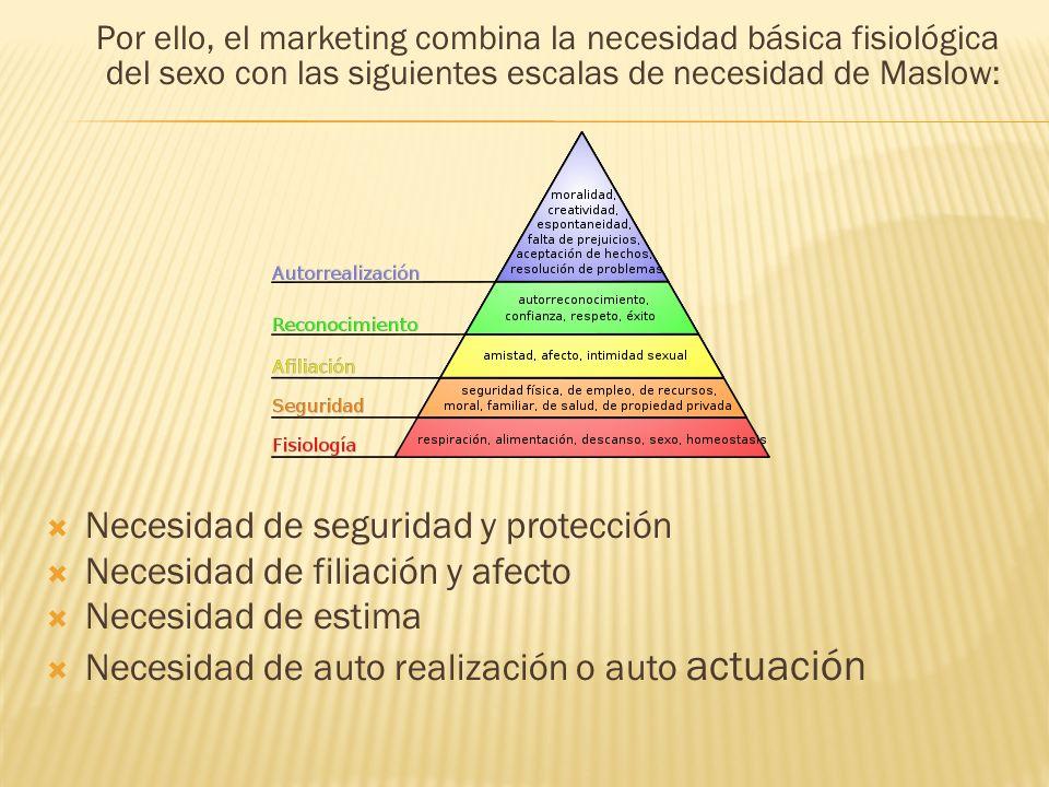 Por ello, el marketing combina la necesidad básica fisiológica del sexo con las siguientes escalas de necesidad de Maslow: Necesidad de seguridad y pr