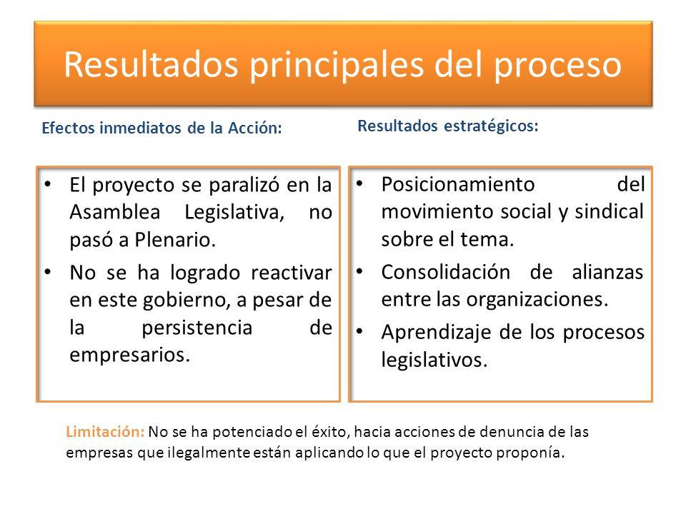 Resultados principales del proceso Efectos inmediatos de la Acción: El proyecto se paralizó en la Asamblea Legislativa, no pasó a Plenario. No se ha l