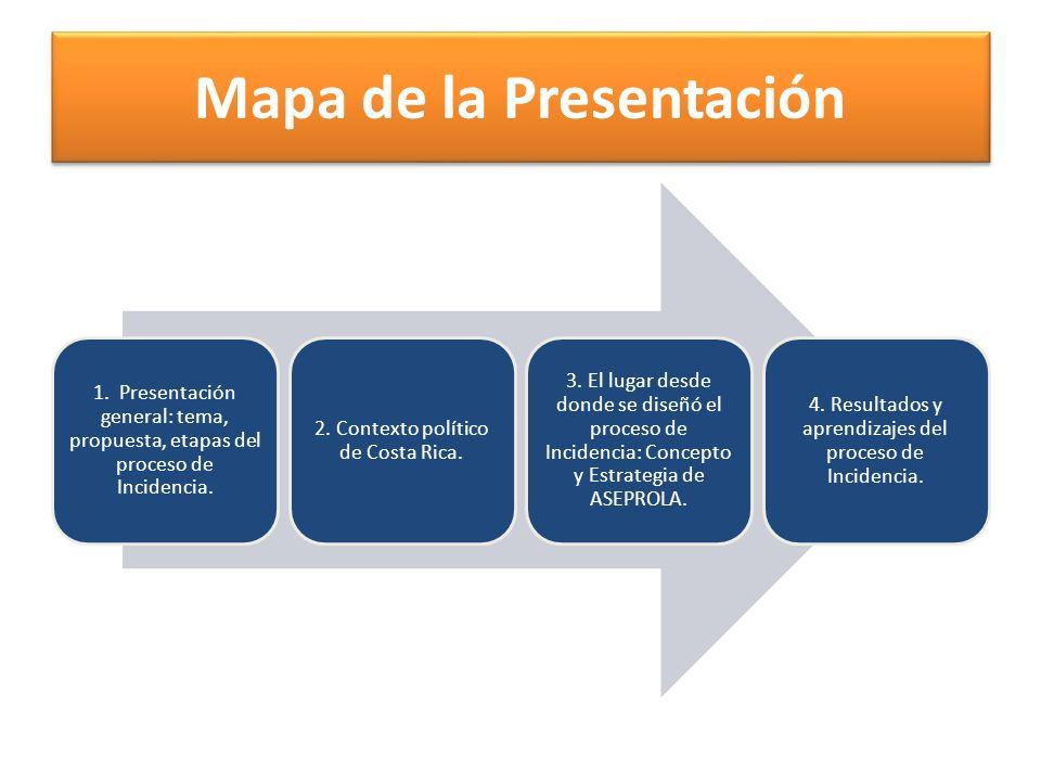 Mapa de la Presentación 1. Presentación general: tema, propuesta, etapas del proceso de Incidencia. 2. Contexto político de Costa Rica. 3. El lugar de