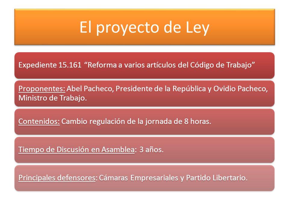 El proyecto de Ley Expediente 15.161 Reforma a varios artículos del Código de Trabajo Proponentes: Abel Pacheco, Presidente de la República y Ovidio P