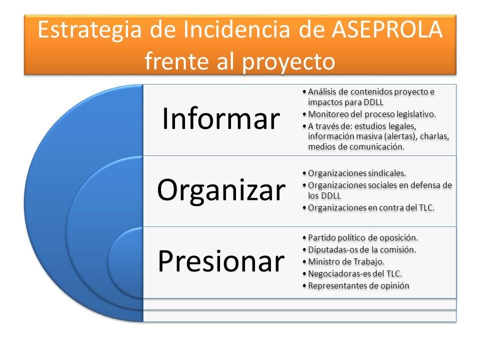 Estrategia de Incidencia de ASEPROLA frente al proyecto Informar Organizar Presionar Análisis de contenidos proyecto e impactos para DDLL Monitoreo de