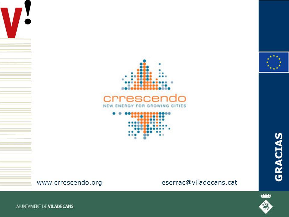 PROYECTO CRRESCENDO www.crrescendo.org eserrac@viladecans.cat GRACIAS