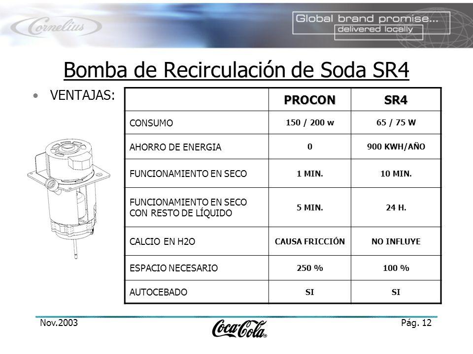 Nov.2003Pág. 12 Bomba de Recirculación de Soda SR4 VENTAJAS:PROCONSR4 CONSUMO 150 / 200 w65 / 75 W AHORRO DE ENERGIA 0900 KWH/AÑO FUNCIONAMIENTO EN SE