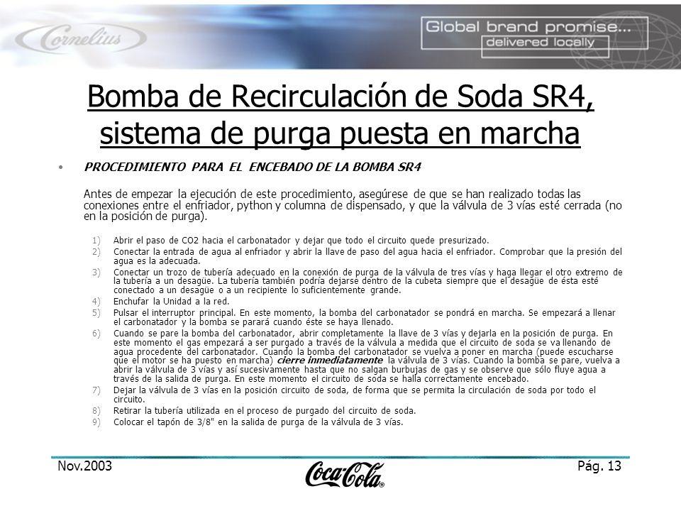 Nov.2003Pág. 13 Bomba de Recirculación de Soda SR4, sistema de purga puesta en marcha PROCEDIMIENTO PARA EL ENCEBADO DE LA BOMBA SR4 Antes de empezar