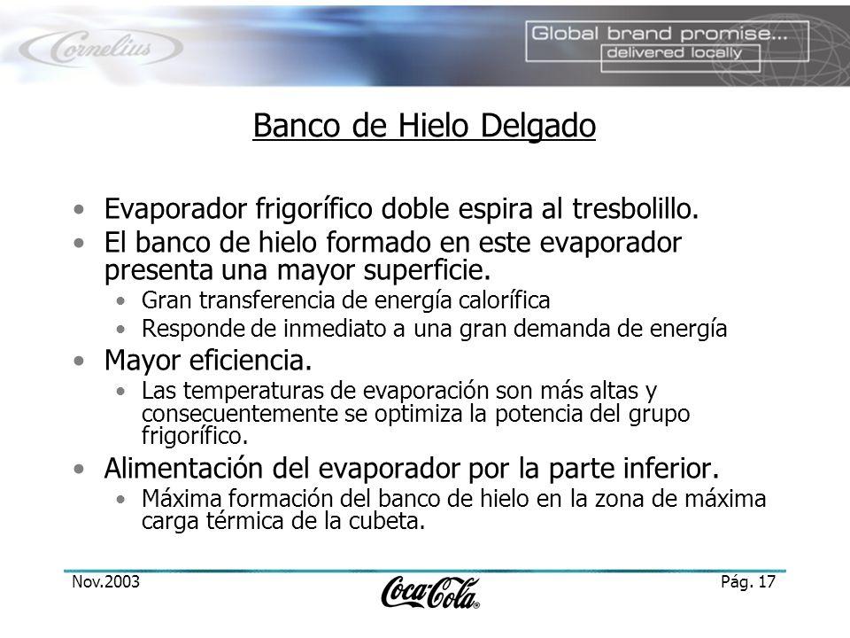 Nov.2003Pág. 17 Banco de Hielo Delgado Evaporador frigorífico doble espira al tresbolillo. El banco de hielo formado en este evaporador presenta una m