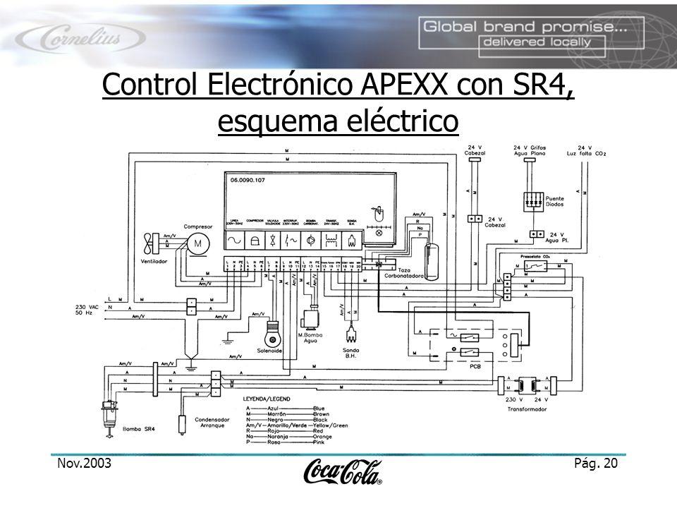 Nov.2003Pág. 20 Control Electrónico APEXX con SR4, esquema eléctrico