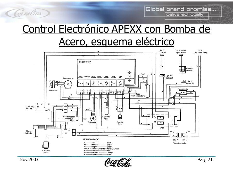 Nov.2003Pág. 21 Control Electrónico APEXX con Bomba de Acero, esquema eléctrico