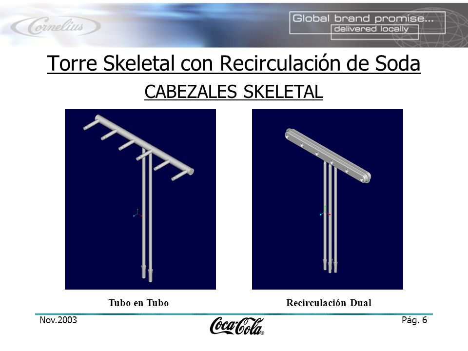 Nov.2003Pág. 6 Torre Skeletal con Recirculación de Soda CABEZALES SKELETAL Tubo en TuboRecirculación Dual
