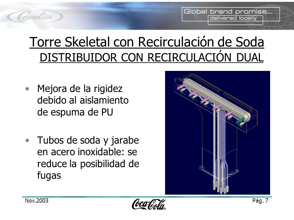 Nov.2003Pág. 7 Torre Skeletal con Recirculación de Soda DISTRIBUIDOR CON RECIRCULACIÓN DUAL Mejora de la rigidez debido al aislamiento de espuma de PU