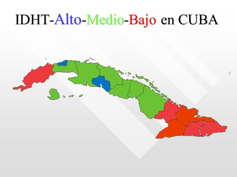 IDHT- Alto -Medio-Bajo en CUBA