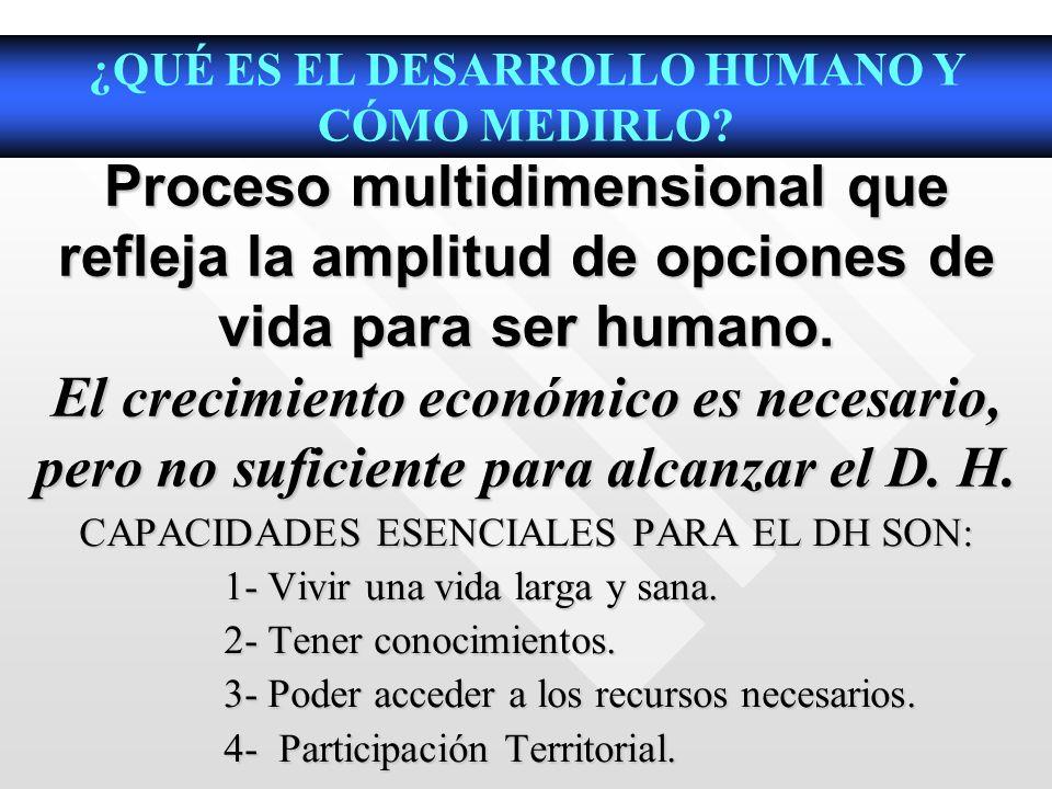 1 INFORMACIÓN + TEORÍAS + TÉCNICAS DE ANÁLISIS PROYECCIÓN DE LA SITUACIÓN ACTUAL SIN INCLUIR NINGÚN FACTOR MODIFICADOR PROYECCIÓN DE LA SITUACIÓN ACTUAL SIN INCLUIR NINGÚN FACTOR MODIFICADOR DESCRIPCIÓN Y ANÁLISIS DE LA REALIDAD.