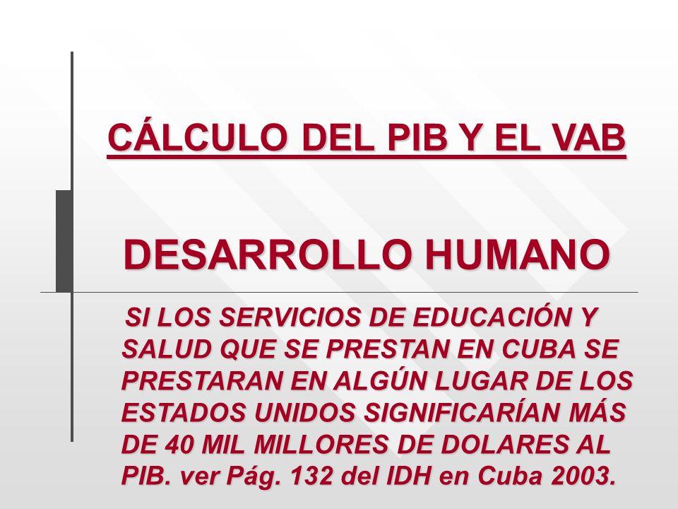 SI LOS SERVICIOS DE EDUCACIÓN Y SALUD QUE SE PRESTAN EN CUBA SE PRESTARAN EN ALGÚN LUGAR DE LOS ESTADOS UNIDOS SIGNIFICARÍAN MÁS DE 40 MIL MILLORES DE