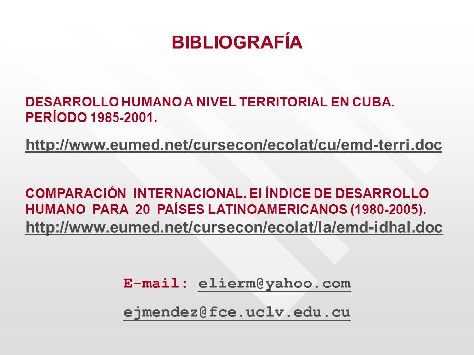 BIBLIOGRAFÍA DESARROLLO HUMANO A NIVEL TERRITORIAL EN CUBA. PERÍODO 1985-2001. http://www.eumed.net/cursecon/ecolat/cu/emd-terri.doc COMPARACIÓN INTER
