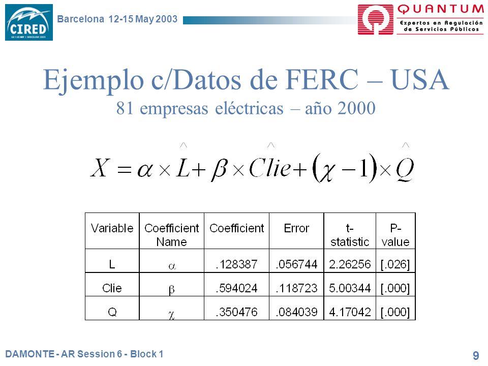 DAMONTE - AR Session 6 - Block 1 Barcelona 12-15 May 2003 9 Ejemplo c/Datos de FERC – USA 81 empresas eléctricas – año 2000