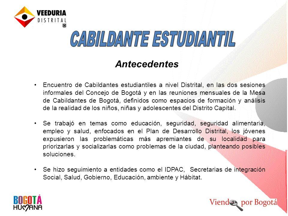 Antecedentes Encuentro de Cabildantes estudiantiles a nivel Distrital, en las dos sesiones informales del Concejo de Bogotá y en las reuniones mensual