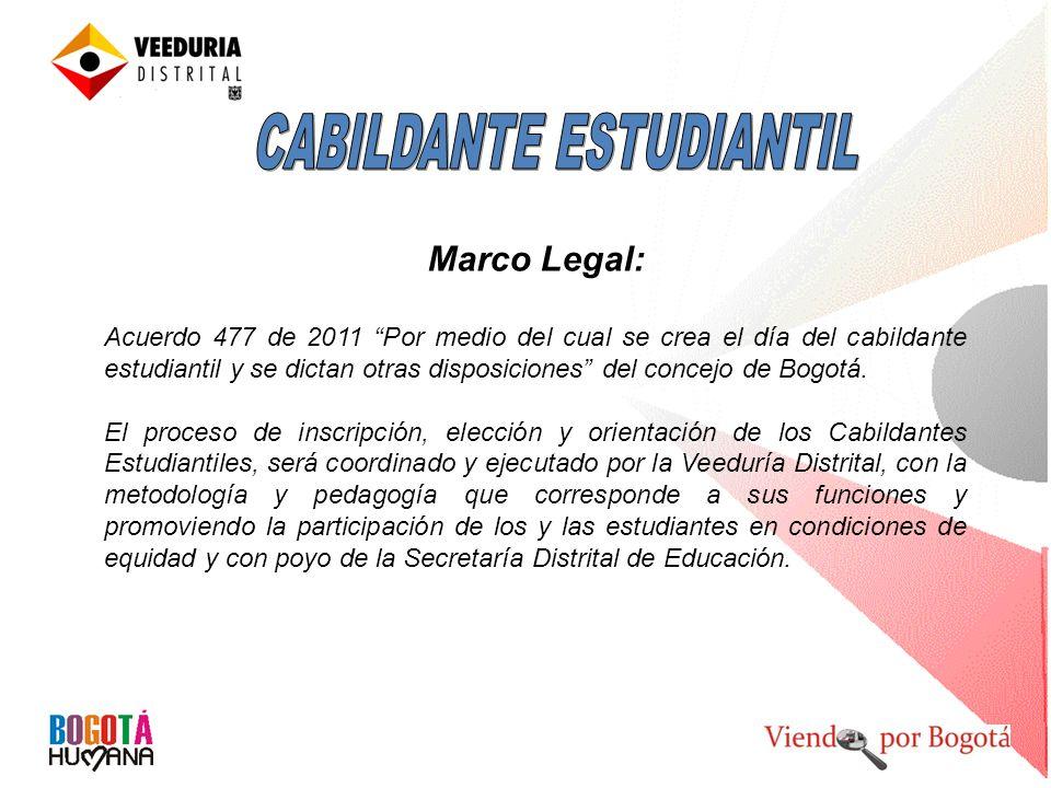 Marco Legal: Acuerdo 477 de 2011 Por medio del cual se crea el día del cabildante estudiantil y se dictan otras disposiciones del concejo de Bogotá. E