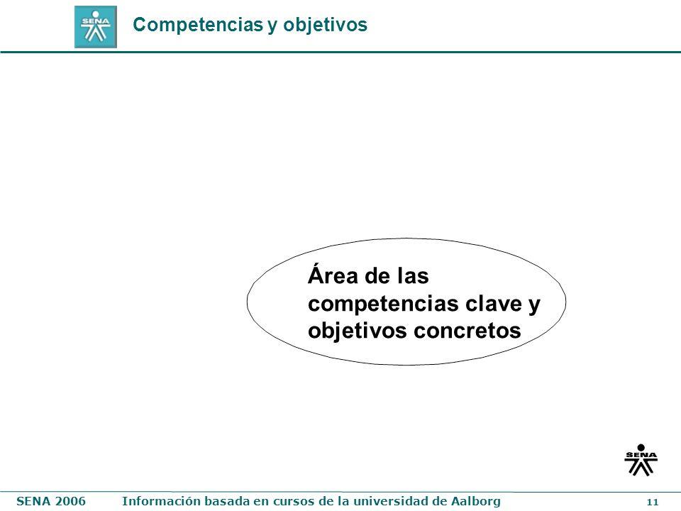 SENA 2006Información basada en cursos de la universidad de Aalborg 11 Área de las competencias clave y objetivos concretos Competencias y objetivos