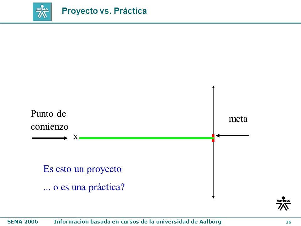 SENA 2006Información basada en cursos de la universidad de Aalborg 16 Punto de comienzo x meta Es esto un proyecto... o es una práctica? Proyecto vs.