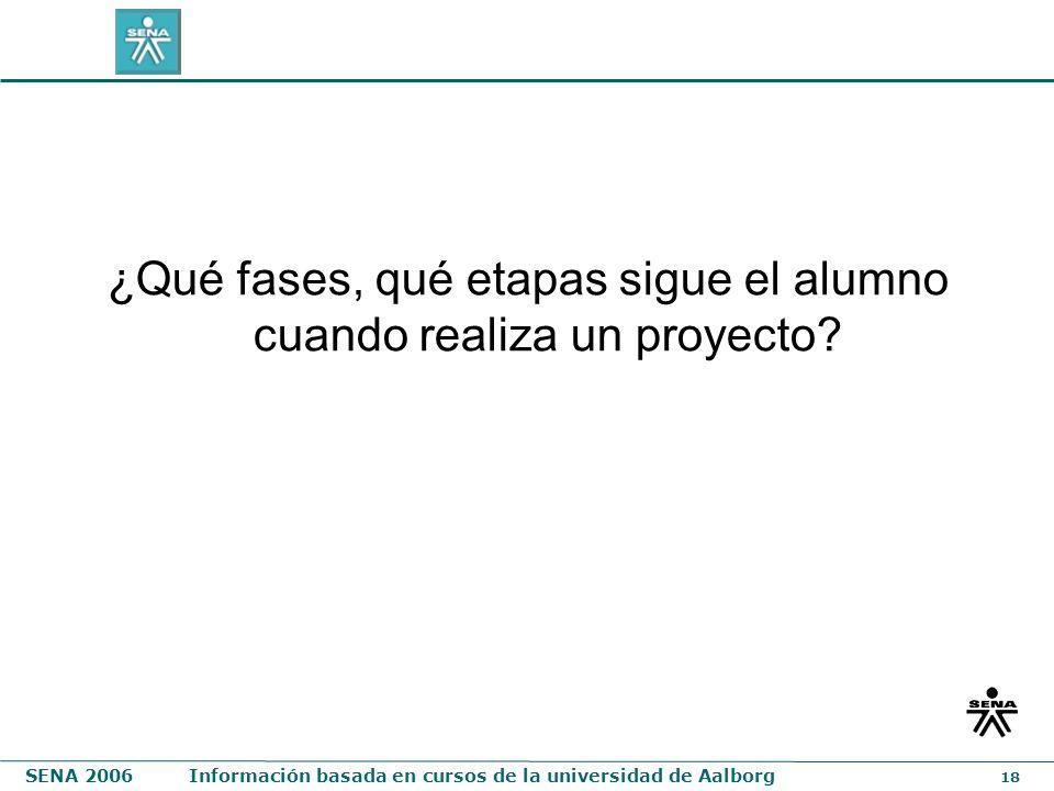 SENA 2006Información basada en cursos de la universidad de Aalborg 18 ¿Qué fases, qué etapas sigue el alumno cuando realiza un proyecto?