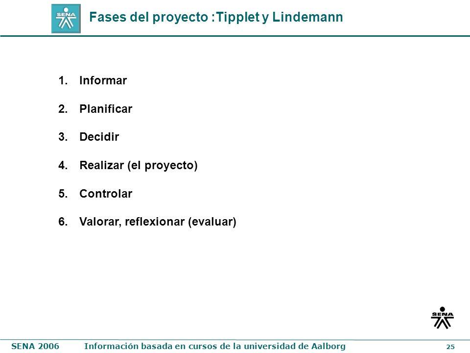 SENA 2006Información basada en cursos de la universidad de Aalborg 25 1. Informar 2. Planificar 3. Decidir 4. Realizar (el proyecto) 5. Controlar 6. V