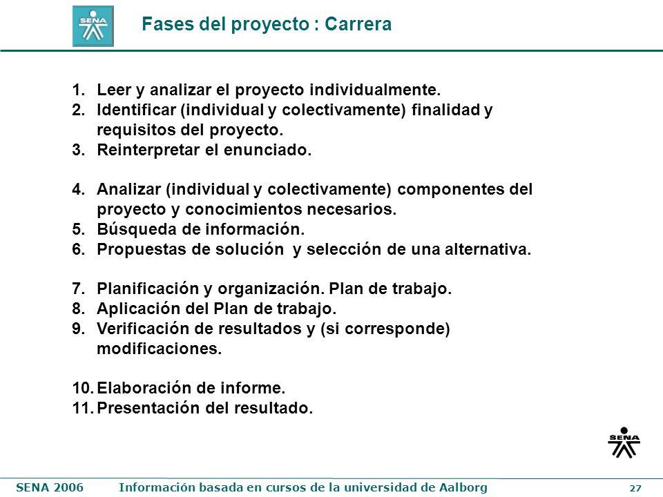 SENA 2006Información basada en cursos de la universidad de Aalborg 27 1.Leer y analizar el proyecto individualmente. 2.Identificar (individual y colec