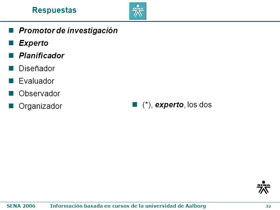 SENA 2006Información basada en cursos de la universidad de Aalborg 32 Respuestas Promotor de investigación Experto Planificador Diseñador Evaluador Ob