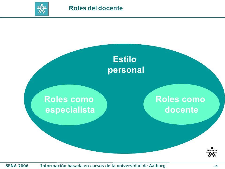 SENA 2006Información basada en cursos de la universidad de Aalborg 34 Estilo personal Roles como especialista Roles como docente Roles del docente