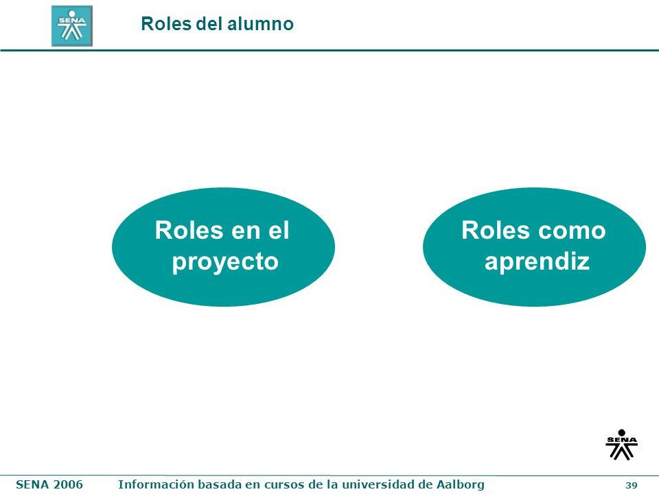 SENA 2006Información basada en cursos de la universidad de Aalborg 39 Roles en el proyecto Roles como aprendiz Roles del alumno